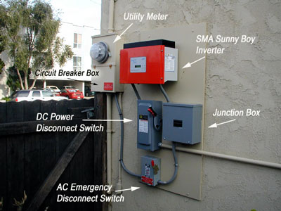 elec components1 home solar energy switched on! sunny boy inverter wiring diagram at bayanpartner.co